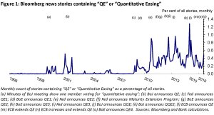 boe-qe-the-story-so-far-grafico