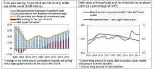 ecb-analisi-settoriale-ii-q-2016-export-risparmi