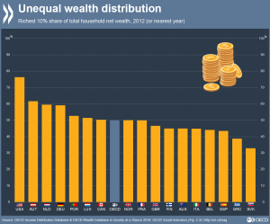 ocse-diseguaglianza