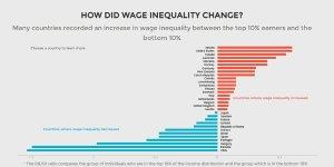 diseguagliaza-in-crescita