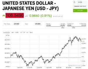 dollaroveyen