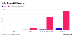 export-usa-petrolio
