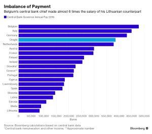 paga-banchieri-centrali