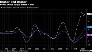 prezzi-case-cinesi