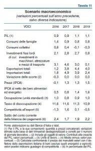 bankitalia-tavola