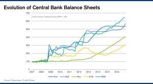 bilanci-banca-centrale