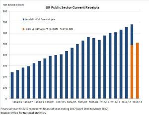 debito-pubblico-uk