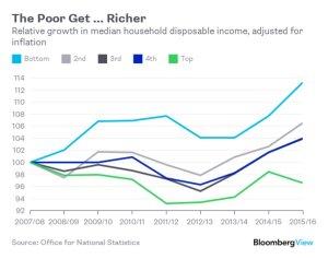 poveri-ricchi