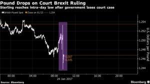 pund-cala-brexit