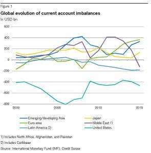 csri-future-of-monetary-policy-eurozona-grande-creditore