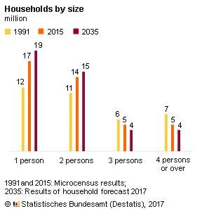 demografia-statistica