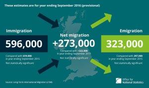immigrazione-uk