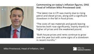 inflazine-uk