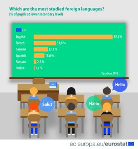 lingua-inglese