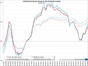 prezzi-produzione