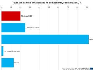inflazione-ez