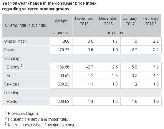 inflazione-tedesca