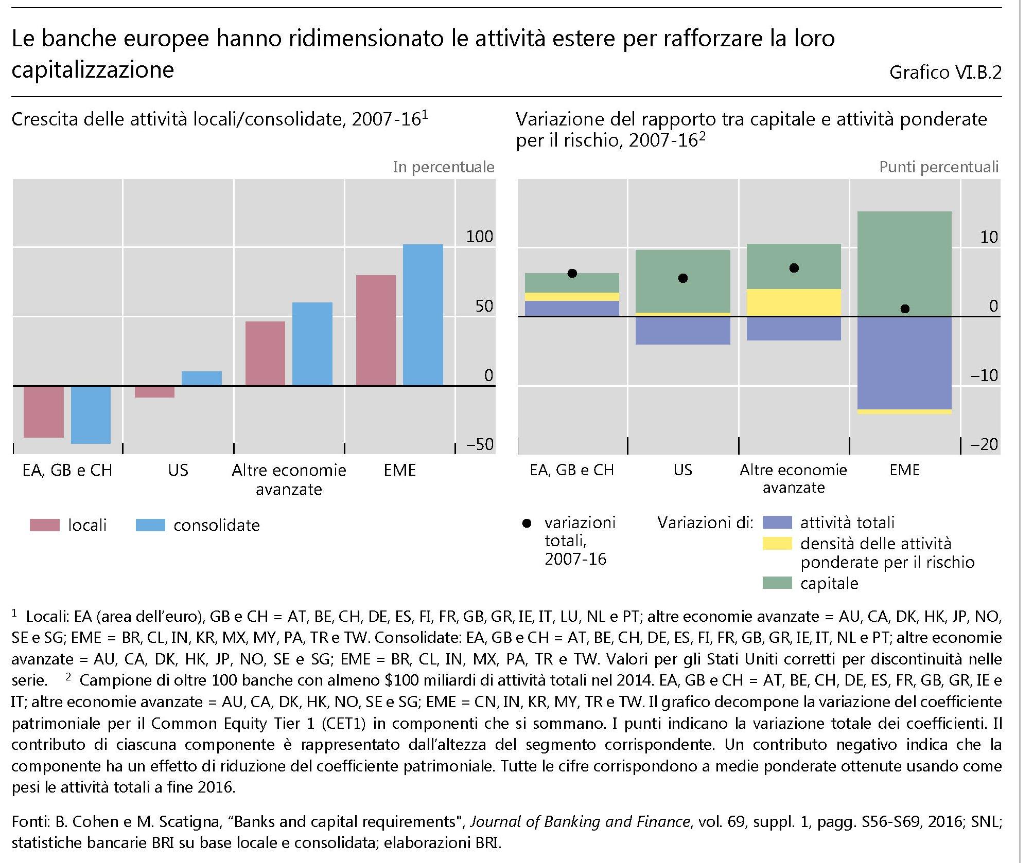 dominante euro coito